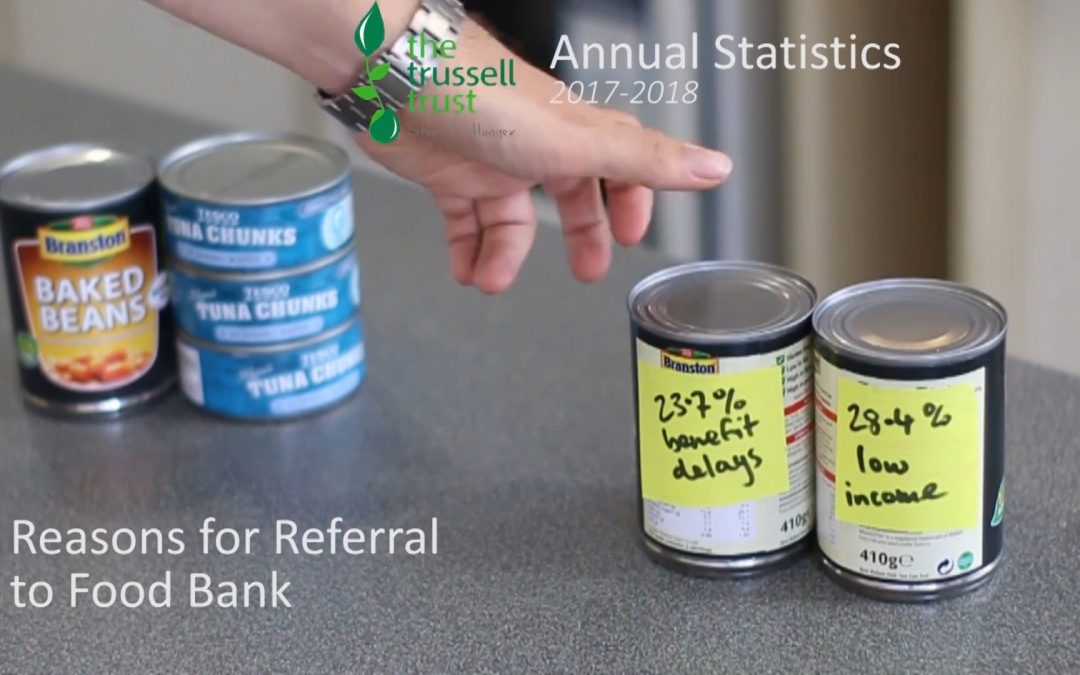 Still from a Graphical sequence to highlight food poverty statistics